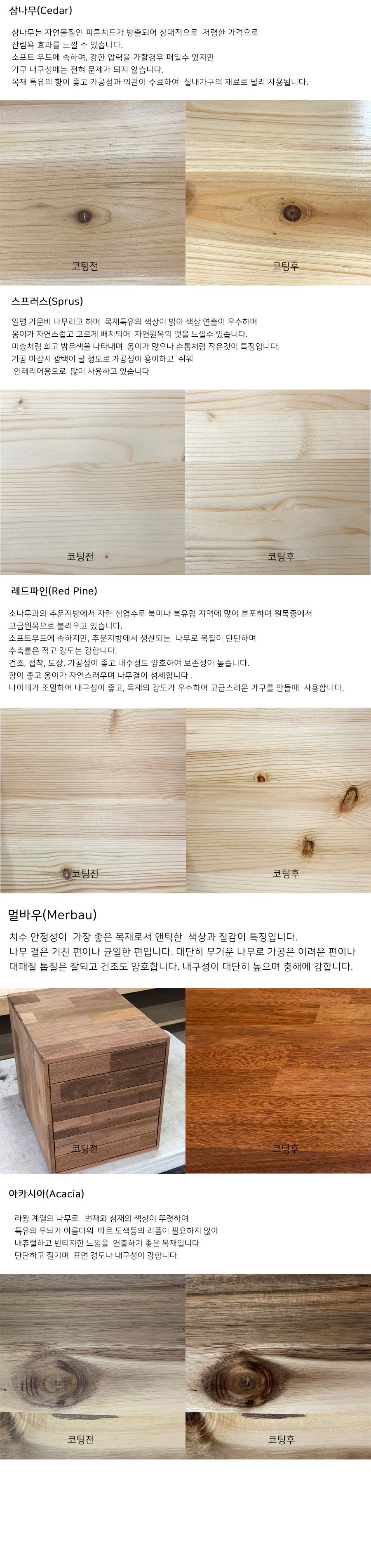 room_004. 셋탑박스 정리함(삼나무) - 박스인쿠키, 62,000원, 수납/선반장, 수납장
